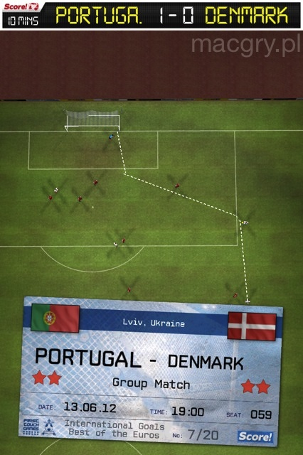 score-world-goals-portugal-denmark